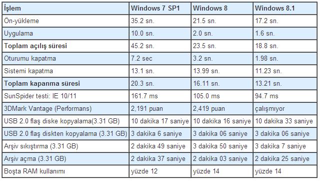 windows_811